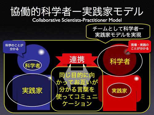 協働的科学者実践家モデル